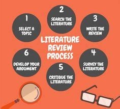 Authors biography in research papers